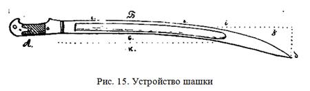 Технические характеристики шашки (ВИДЕО)