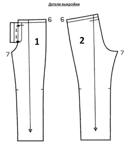 выкройки женских головных уборов и выкройка широких летних брюк.