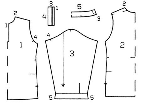 Выкройки одежды казачьих рубах и брюк on WordPress.com.